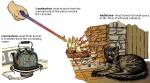 konduksi-konveksi-radiasi