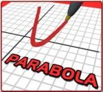 gbr-latihan-parabola